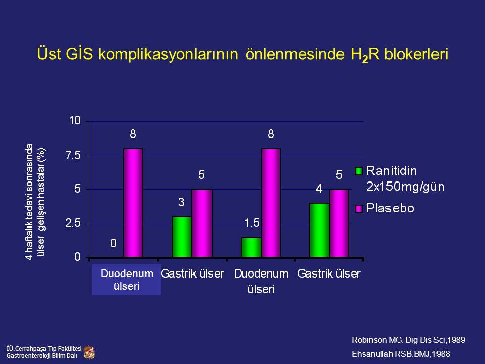 Üst GİS komplikasyonlarının önlenmesinde H2R blokerleri