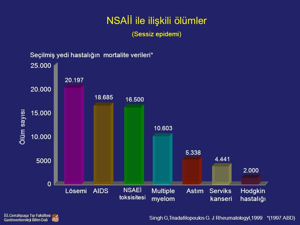 NSAİİ ile ilişkili ölümler (Sessiz epidemi)
