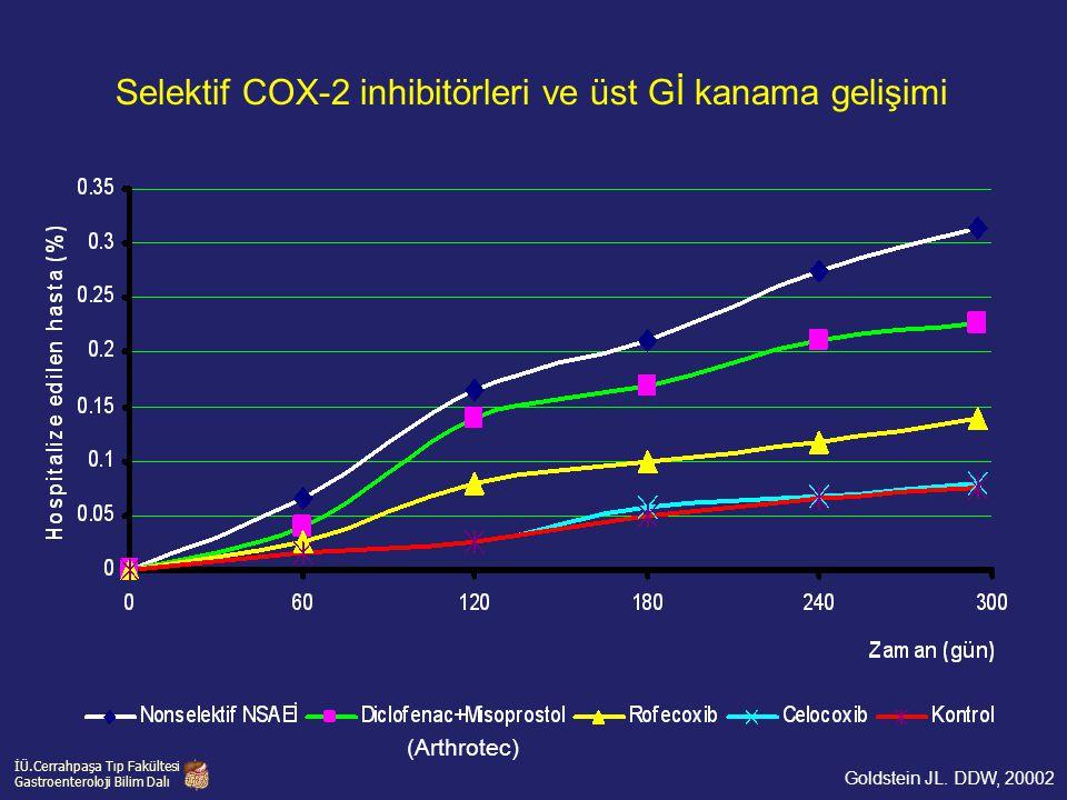 Selektif COX-2 inhibitörleri ve üst Gİ kanama gelişimi