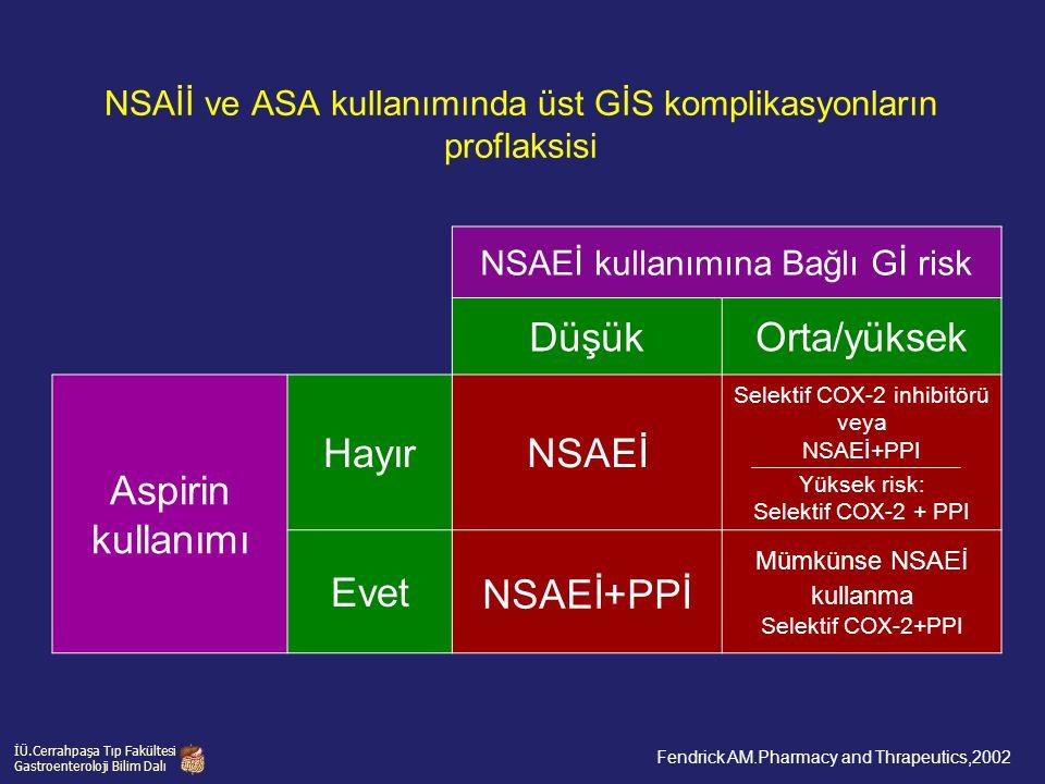 NSAİİ ve ASA kullanımında üst GİS komplikasyonların proflaksisi