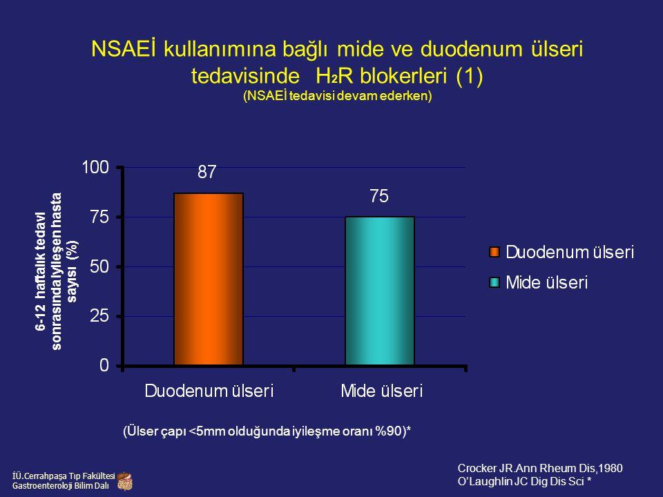 6-12 haftalık tedavi sonrasında iyileşen hasta sayısı (%)