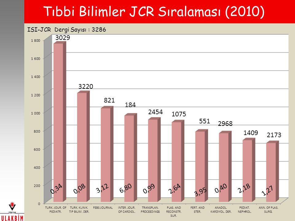 Tıbbi Bilimler JCR Sıralaması (2010)
