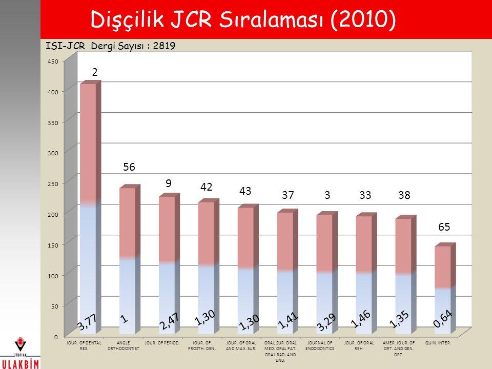 Dişçilik JCR Sıralaması (2010)