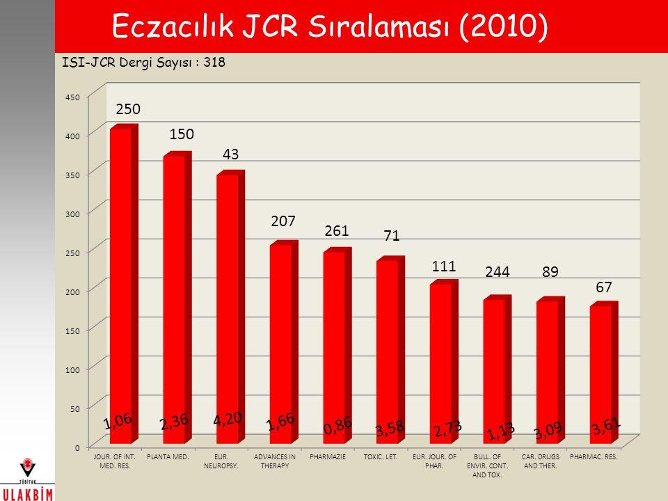 Eczacılık JCR Sıralaması (2010)