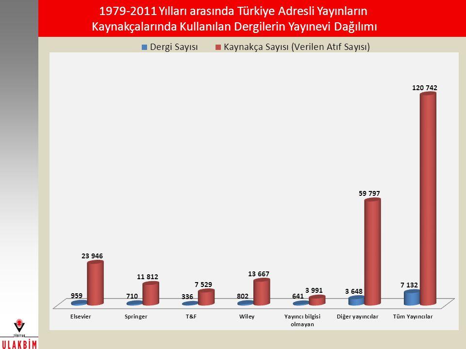 1979-2011 Yılları arasında Türkiye Adresli Yayınların