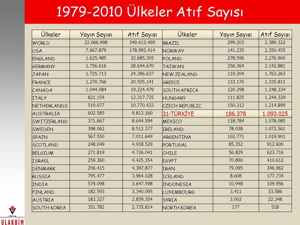 1979-2010 Ülkeler Atıf Sayısı Ülkeler Yayın Sayısı Atıf Sayısı
