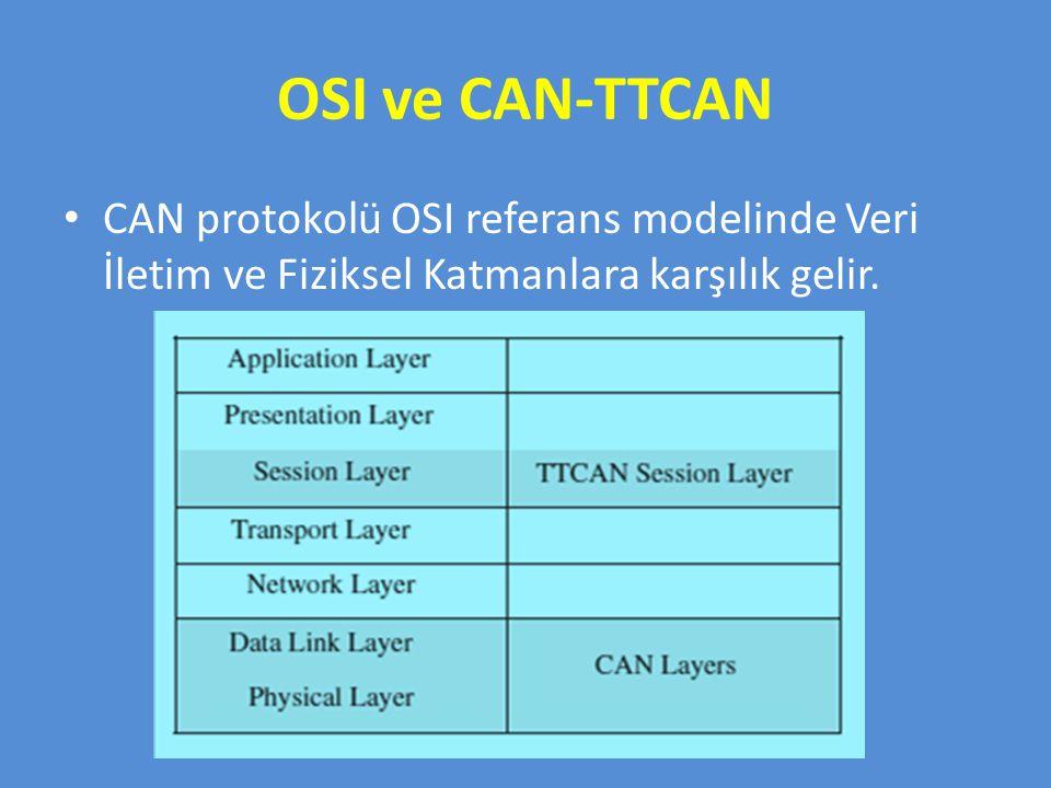 OSI ve CAN-TTCAN CAN protokolü OSI referans modelinde Veri İletim ve Fiziksel Katmanlara karşılık gelir.
