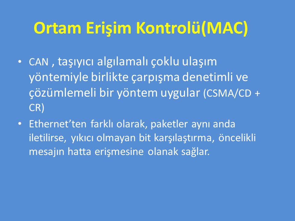 Ortam Erişim Kontrolü(MAC)