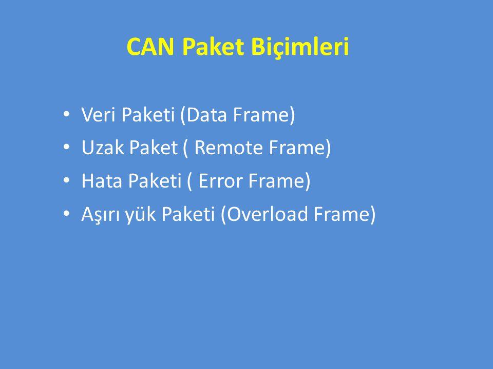 CAN Paket Biçimleri Veri Paketi (Data Frame)