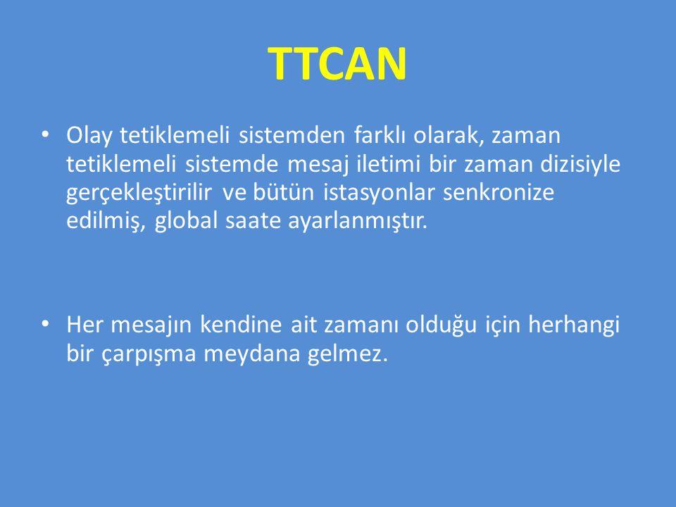 TTCAN