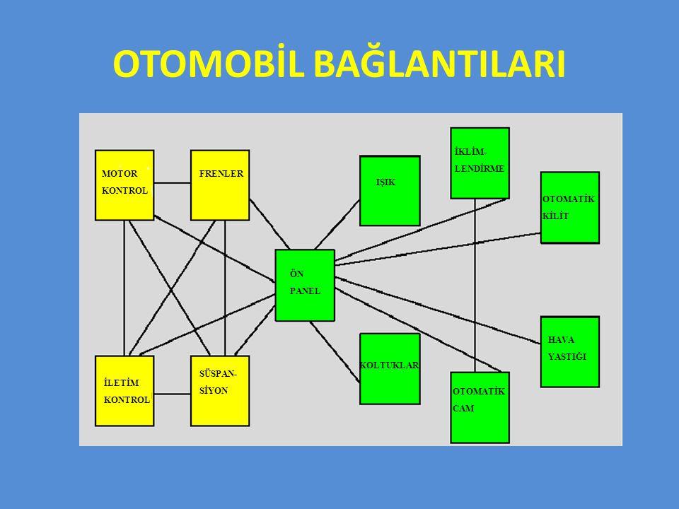 OTOMOBİL BAĞLANTILARI