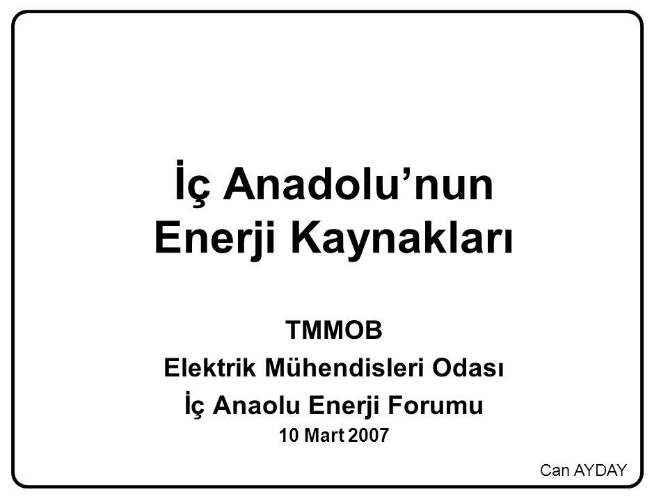 İç Anadolu'nun Enerji Kaynakları