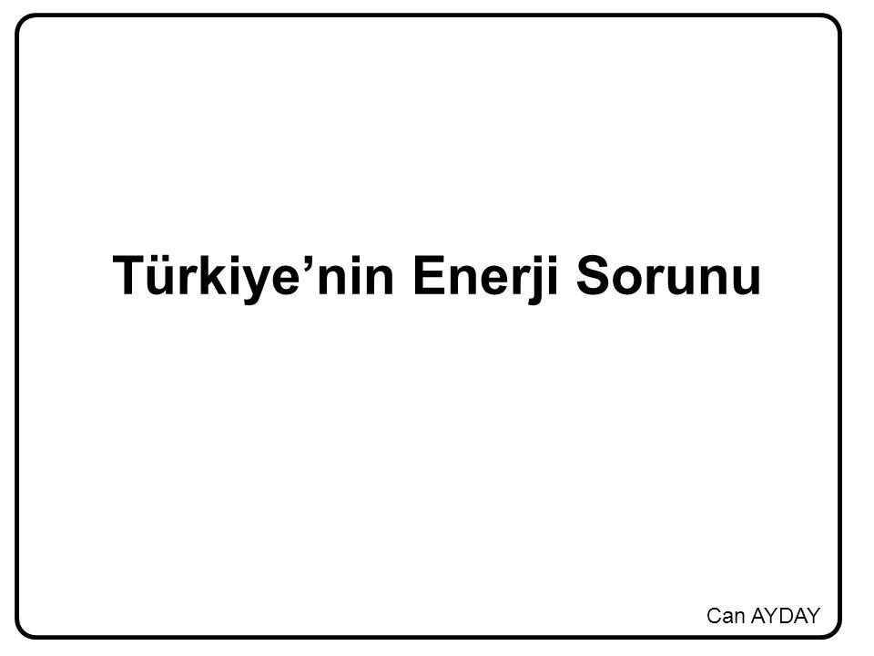 Türkiye'nin Enerji Sorunu