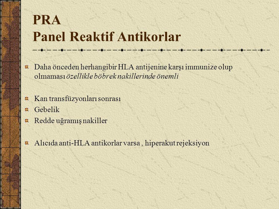 PRA Panel Reaktif Antikorlar