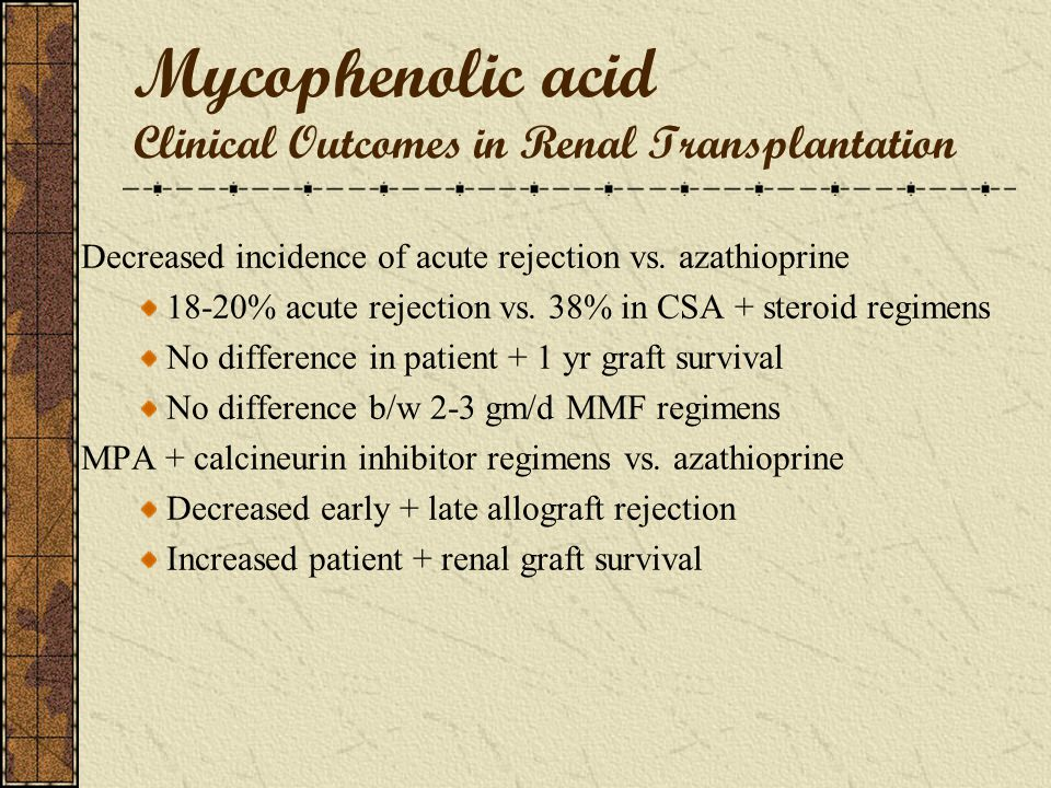 Mycophenolic acid Clinical Outcomes in Renal Transplantation