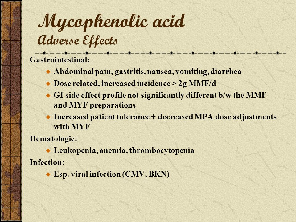 Mycophenolic acid Adverse Effects
