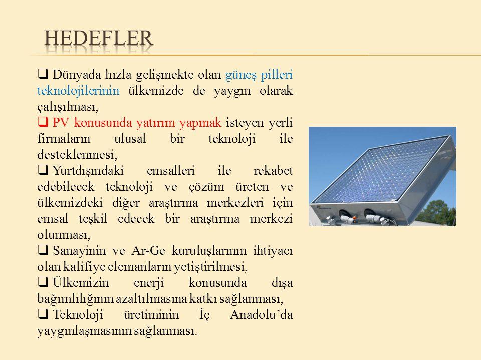 Hedefler Dünyada hızla gelişmekte olan güneş pilleri teknolojilerinin ülkemizde de yaygın olarak çalışılması,