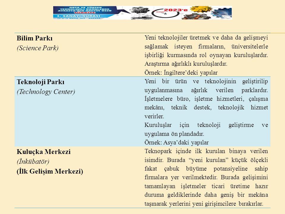 Bilim Parkı (Science Park) Teknoloji Parkı (Technology Center)
