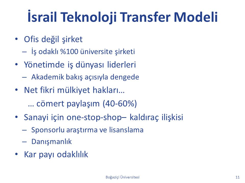 İsrail Teknoloji Transfer Modeli