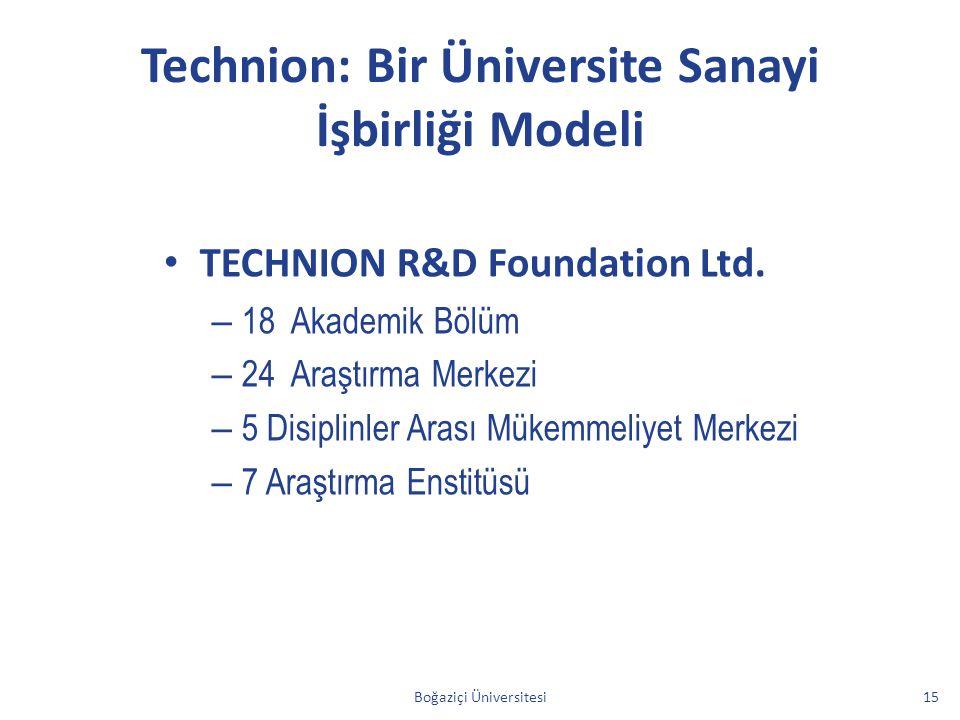 Technion: Bir Üniversite Sanayi İşbirliği Modeli