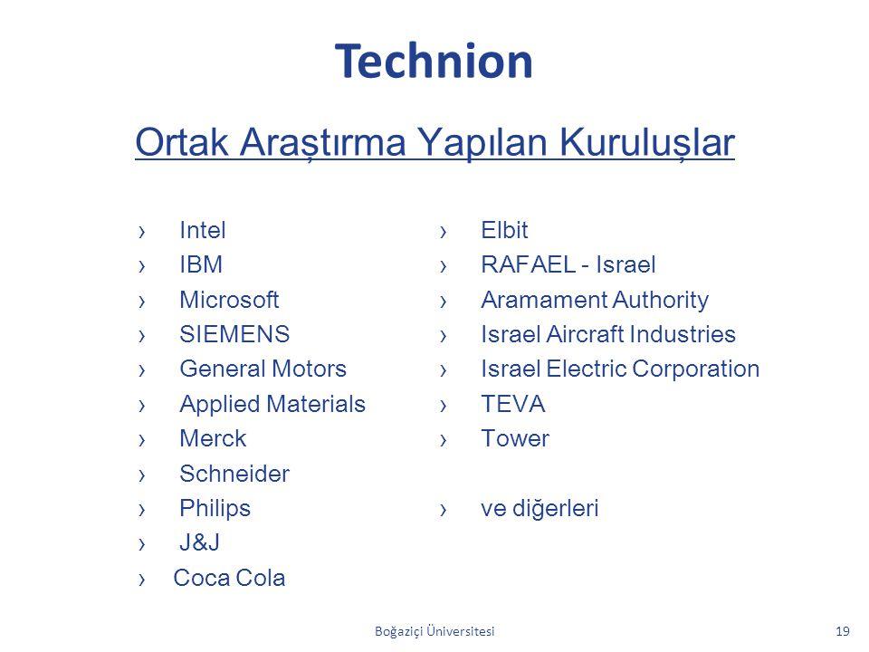 Technion Ortak Araştırma Yapılan Kuruluşlar Intel IBM Microsoft