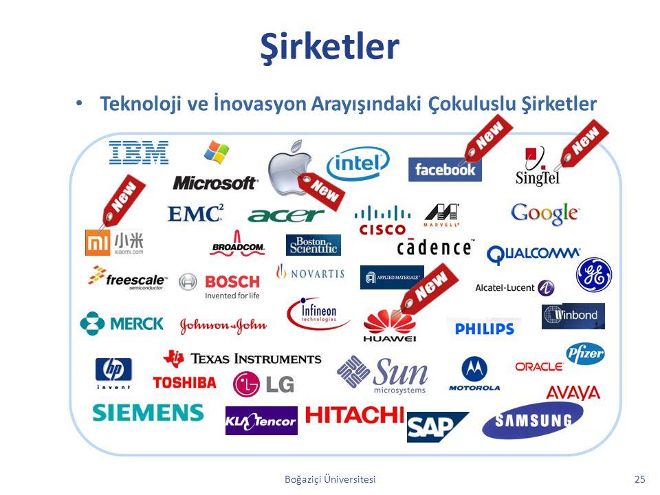 Teknoloji ve İnovasyon Arayışındaki Çokuluslu Şirketler
