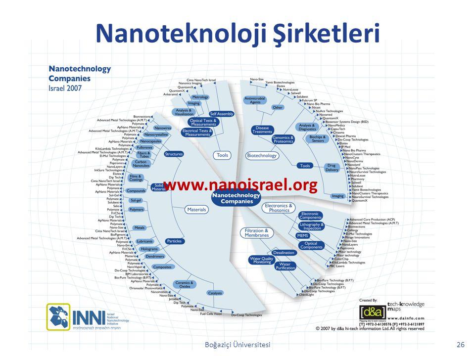 Nanoteknoloji Şirketleri