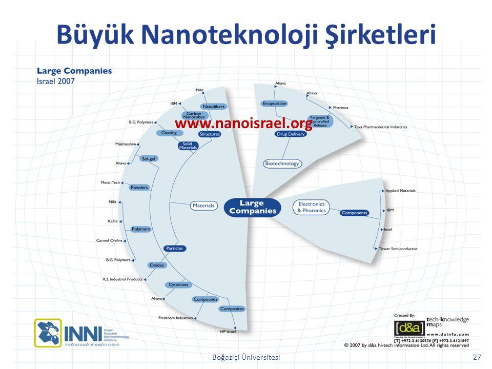 Büyük Nanoteknoloji Şirketleri
