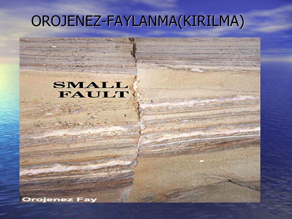 OROJENEZ-FAYLANMA(KIRILMA)