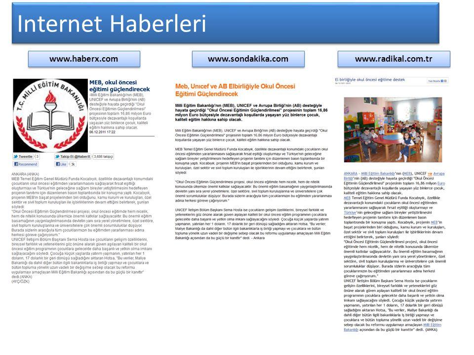 Internet Haberleri www.haberx.com www.sondakika.com www.radikal.com.tr