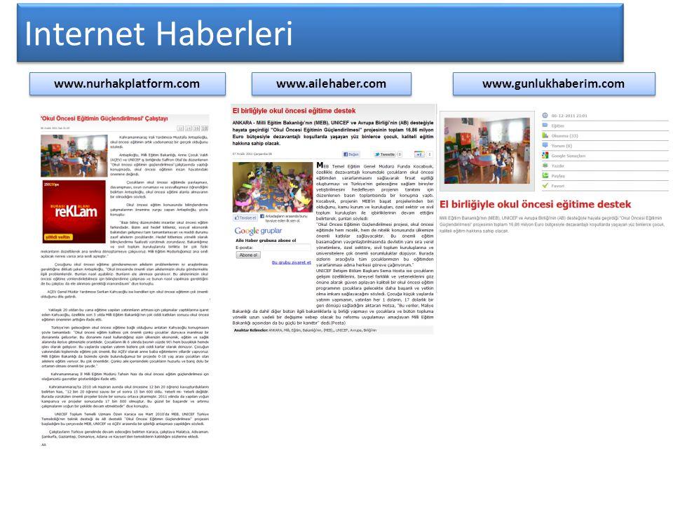 Internet Haberleri www.nurhakplatform.com www.ailehaber.com