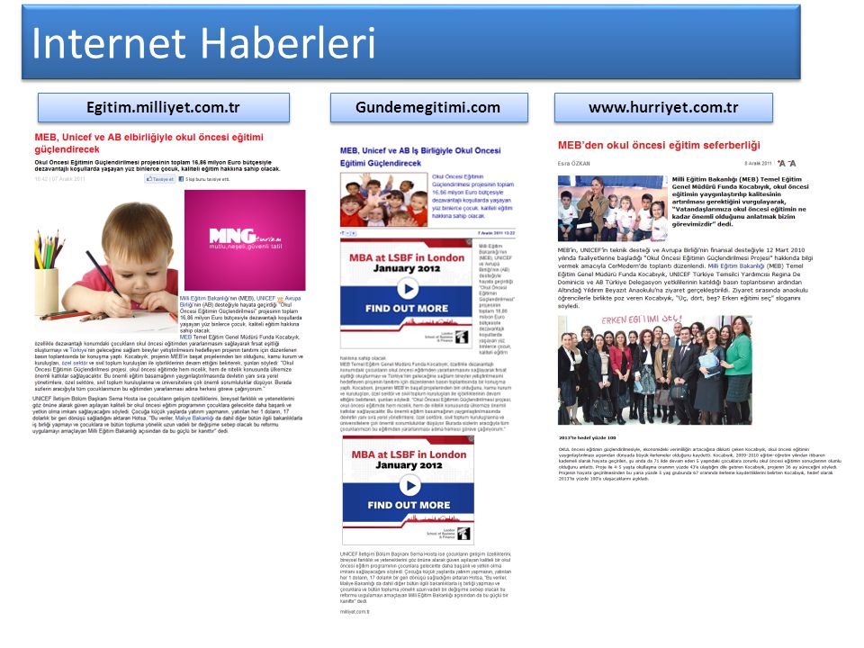 Internet Haberleri Egitim.milliyet.com.tr Gundemegitimi.com