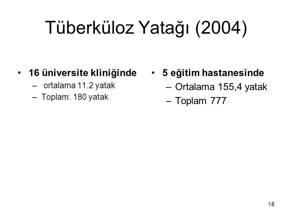 Tüberküloz Yatağı (2004) 16 üniversite kliniğinde