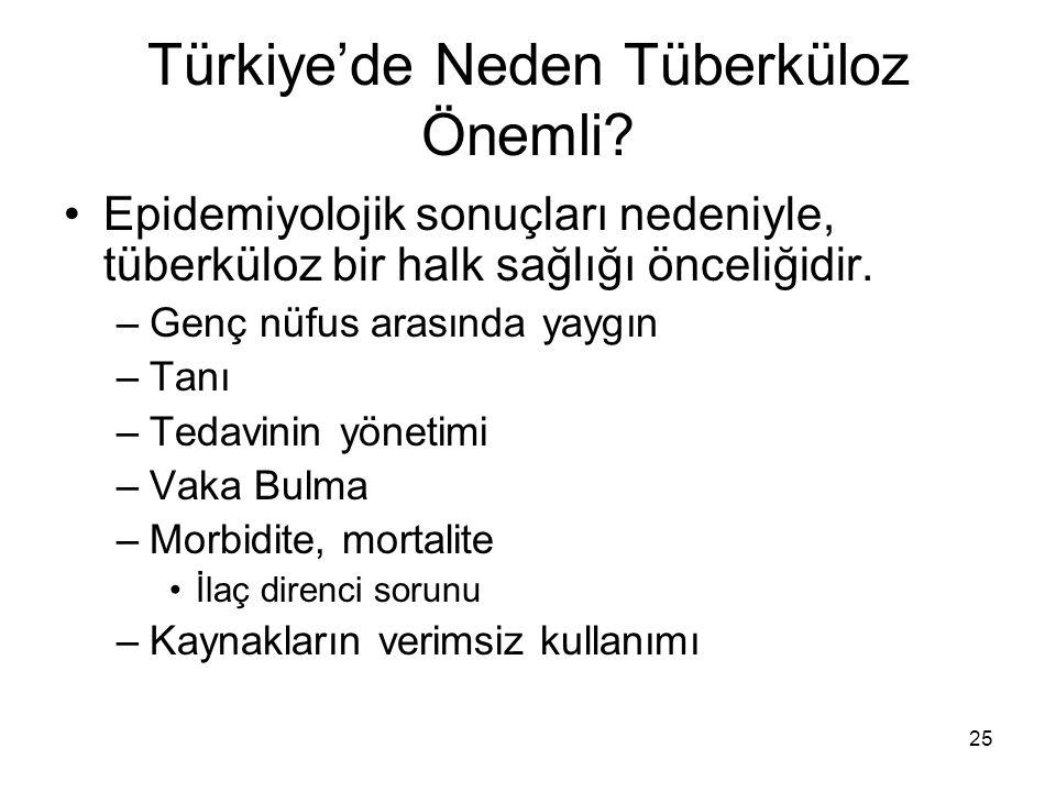 Türkiye'de Neden Tüberküloz Önemli