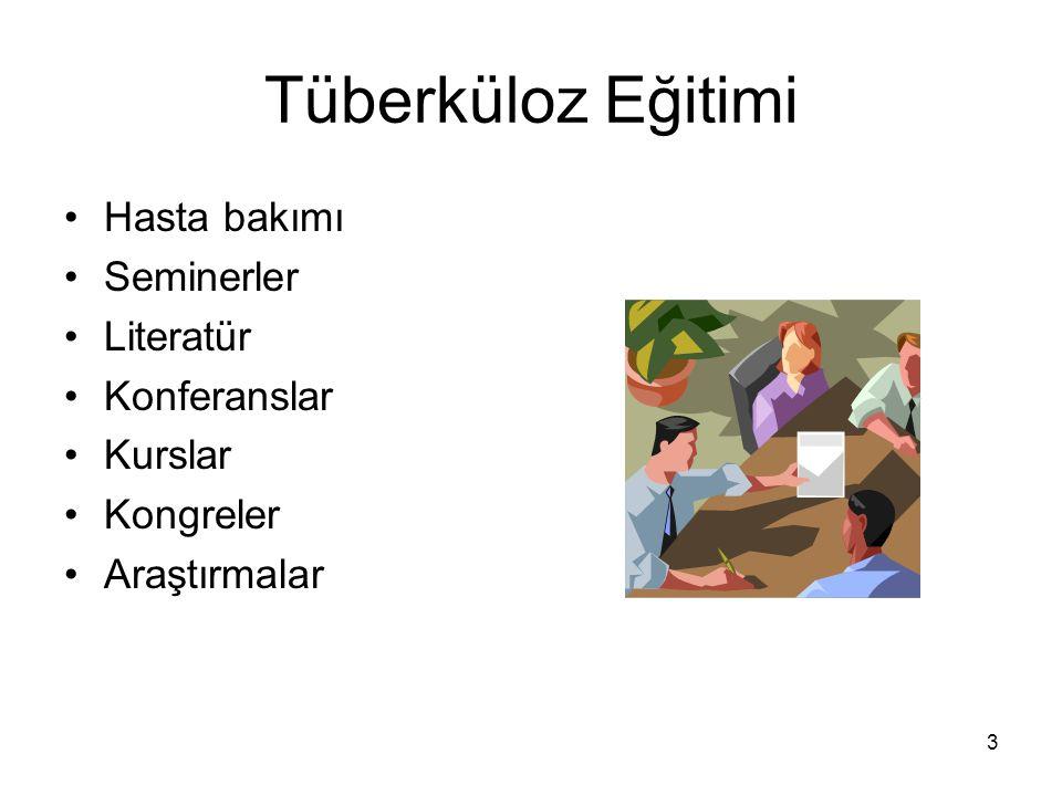 Tüberküloz Eğitimi Hasta bakımı Seminerler Literatür Konferanslar