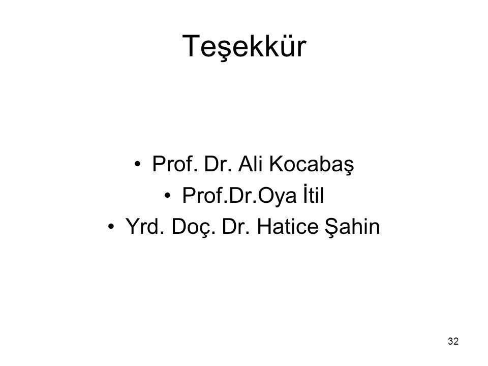 Teşekkür Prof. Dr. Ali Kocabaş Prof.Dr.Oya İtil