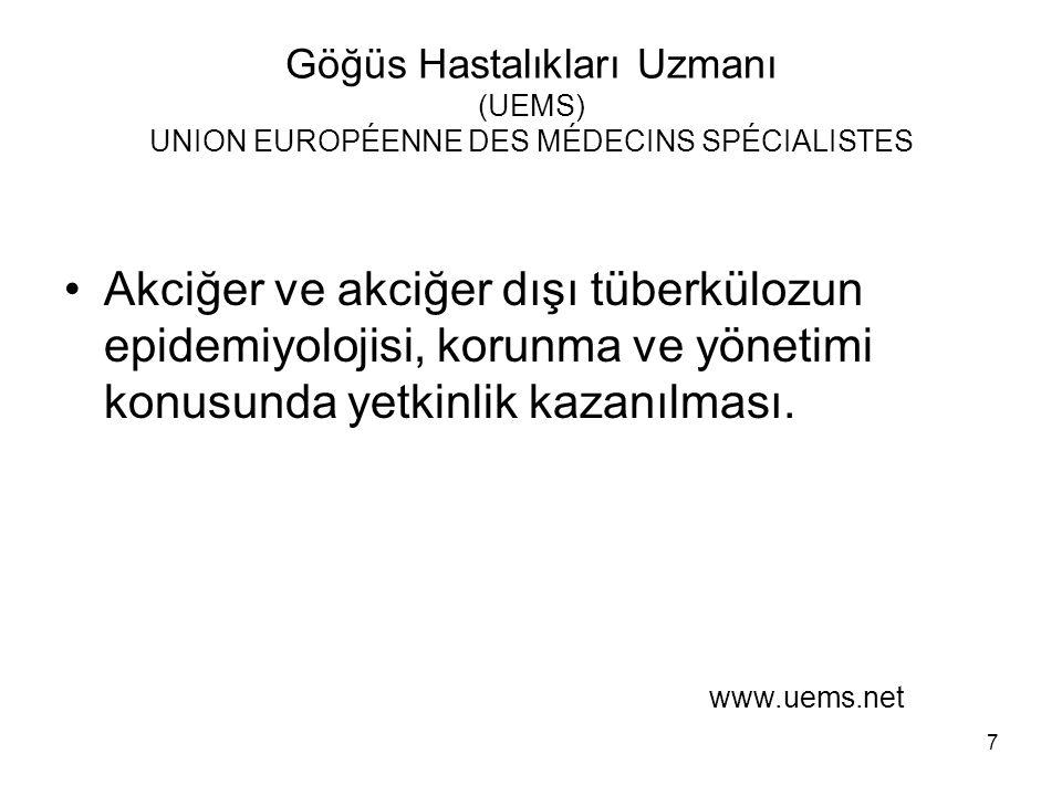 Göğüs Hastalıkları Uzmanı (UEMS) UNION EUROPÉENNE DES MÉDECINS SPÉCIALISTES