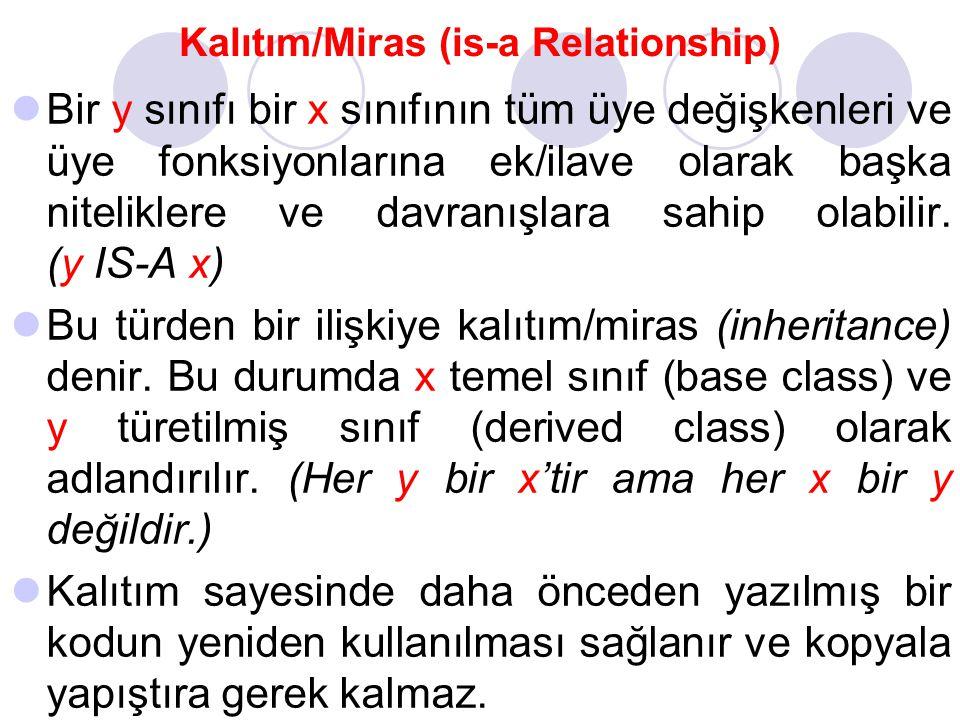 Kalıtım/Miras (is-a Relationship)