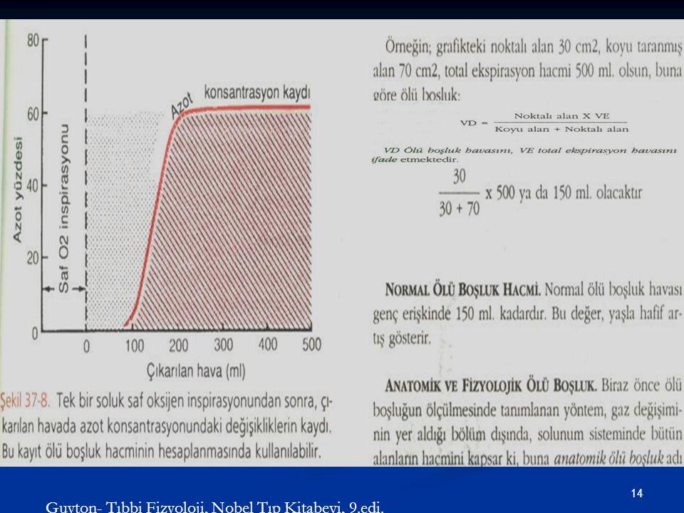 Guyton- Tıbbi Fizyoloji, Nobel Tıp Kitabevi, 9.edi.