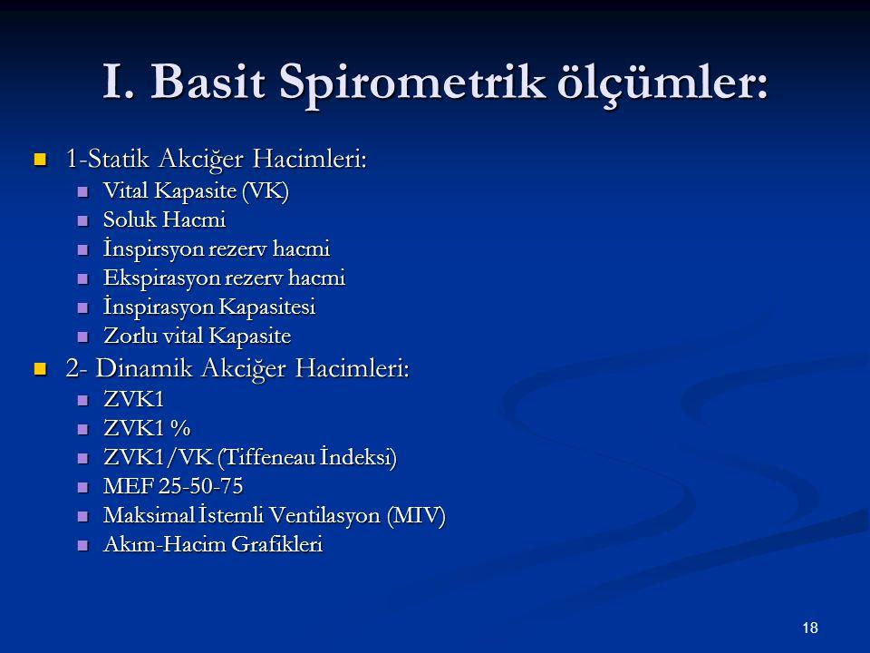 I. Basit Spirometrik ölçümler: