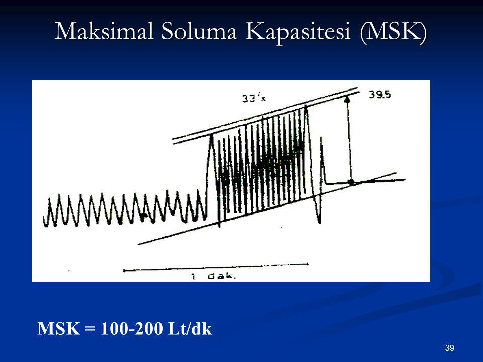 Maksimal Soluma Kapasitesi (MSK)