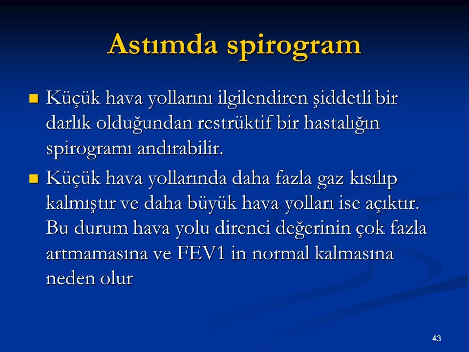 Astımda spirogram Küçük hava yollarını ilgilendiren şiddetli bir darlık olduğundan restrüktif bir hastalığın spirogramı andırabilir.