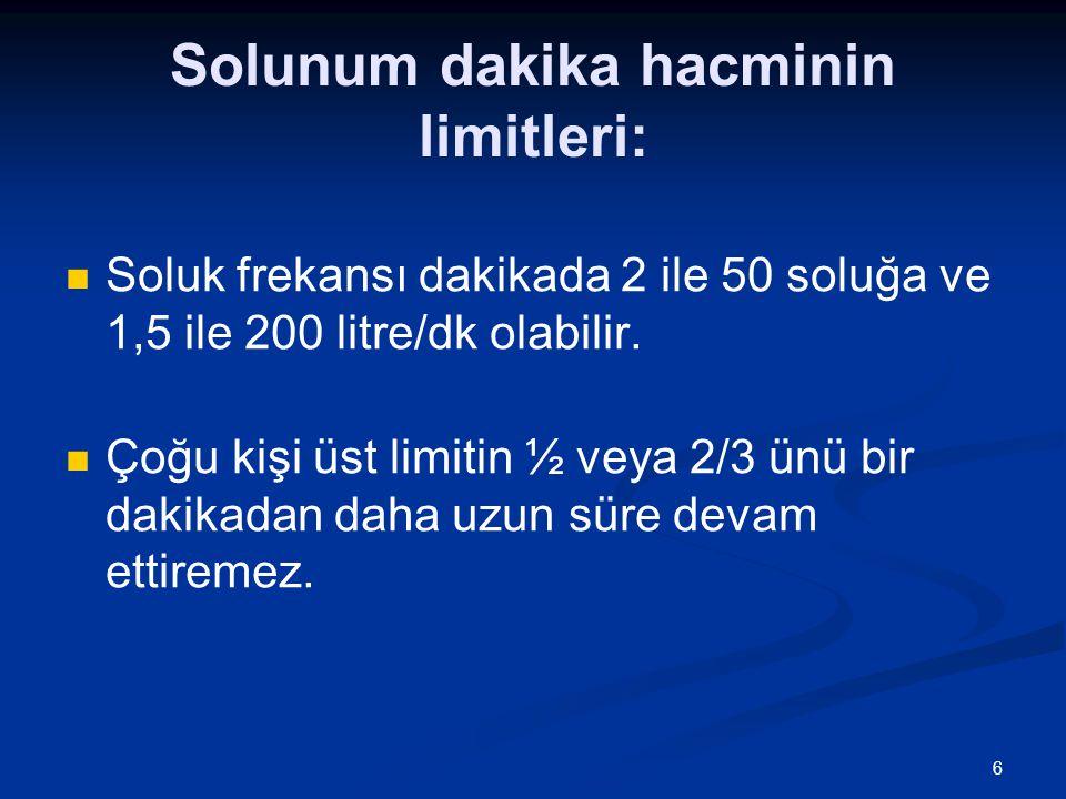 Solunum dakika hacminin limitleri: