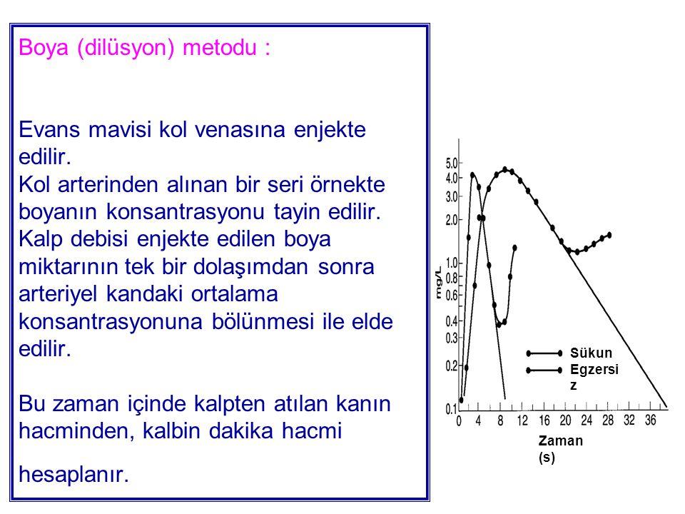 Boya (dilüsyon) metodu : Evans mavisi kol venasına enjekte edilir