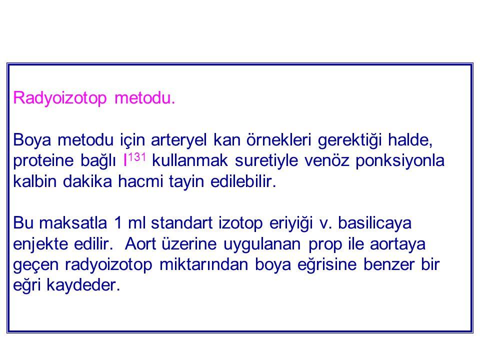 Radyoizotop metodu.