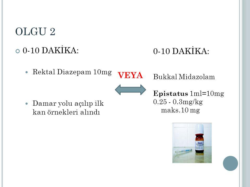 OLGU 2 0-10 DAKİKA: 0-10 DAKİKA: Rektal Diazepam 10mg