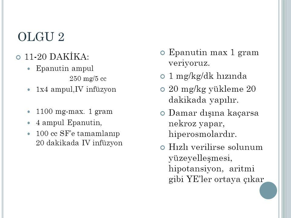 OLGU 2 Epanutin max 1 gram veriyoruz. 11-20 DAKİKA: 1 mg/kg/dk hızında
