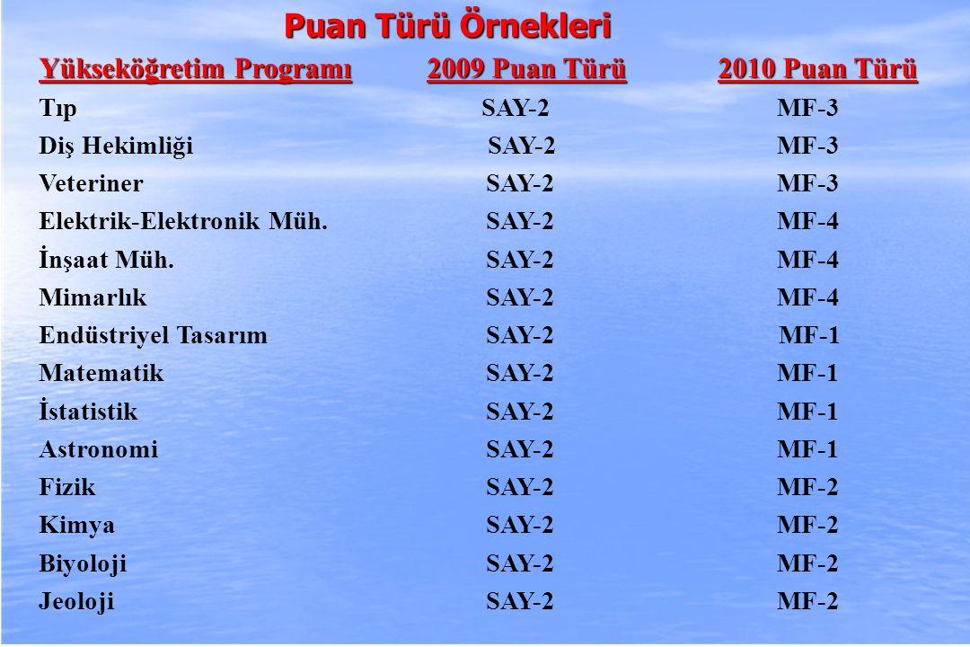 Puan Türü Örnekleri Yükseköğretim Programı 2009 Puan Türü 2010 Puan Türü. Tıp SAY-2 MF-3.