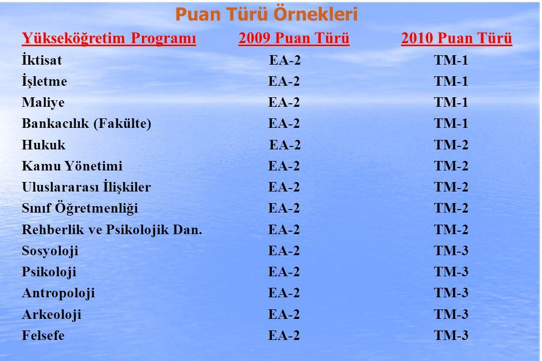 Puan Türü Örnekleri Yükseköğretim Programı 2009 Puan Türü 2010 Puan Türü. İktisat EA-2 TM-1.