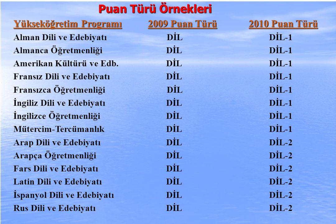 Puan Türü Örnekleri Yükseköğretim Programı 2009 Puan Türü 2010 Puan Türü. Alman Dili ve Edebiyatı DİL DİL-1.